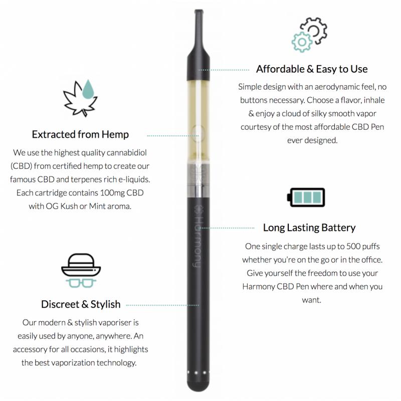 Akumulator do Harmony Pen Bateria Harmony
